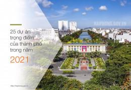 25 Dự án trọng điểm năm 2021 sẽ thay đổi bộ mặt thành phố Hải Phòng
